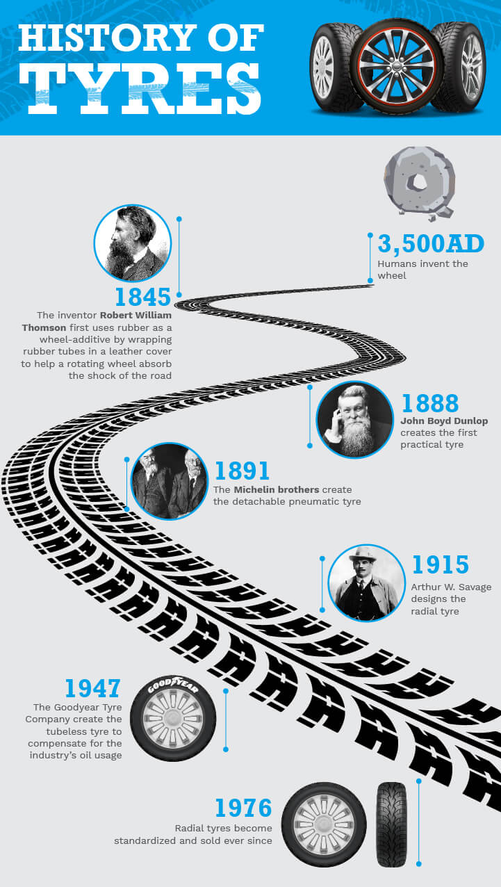 history of tyres